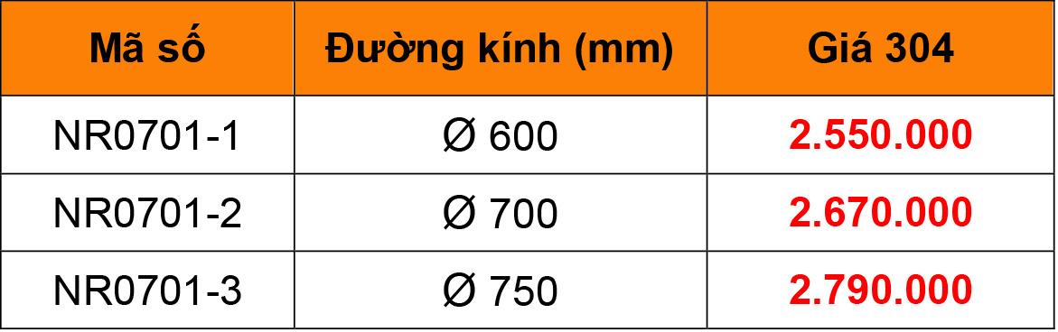 Bảng giá Mâm xoay tròn inox 304 Niran NR0701