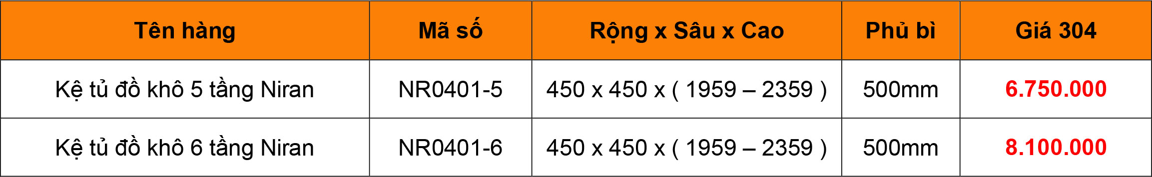 Bảng giá kệ tủ đồ khô Niran NR0401