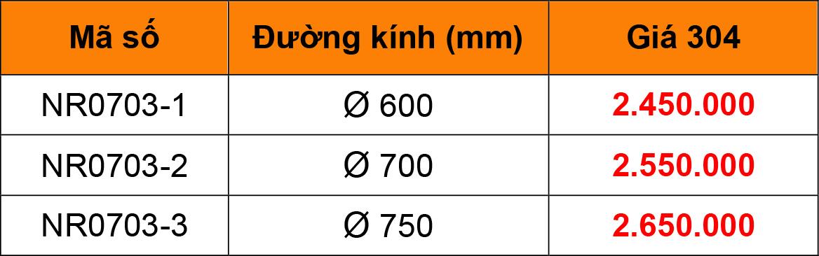 Bảng giá Mâm xoay 1-2 inox 304 Niran NR0703