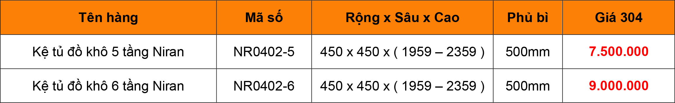 Bảng giá kệ tủ đồ khô Niran NR0402