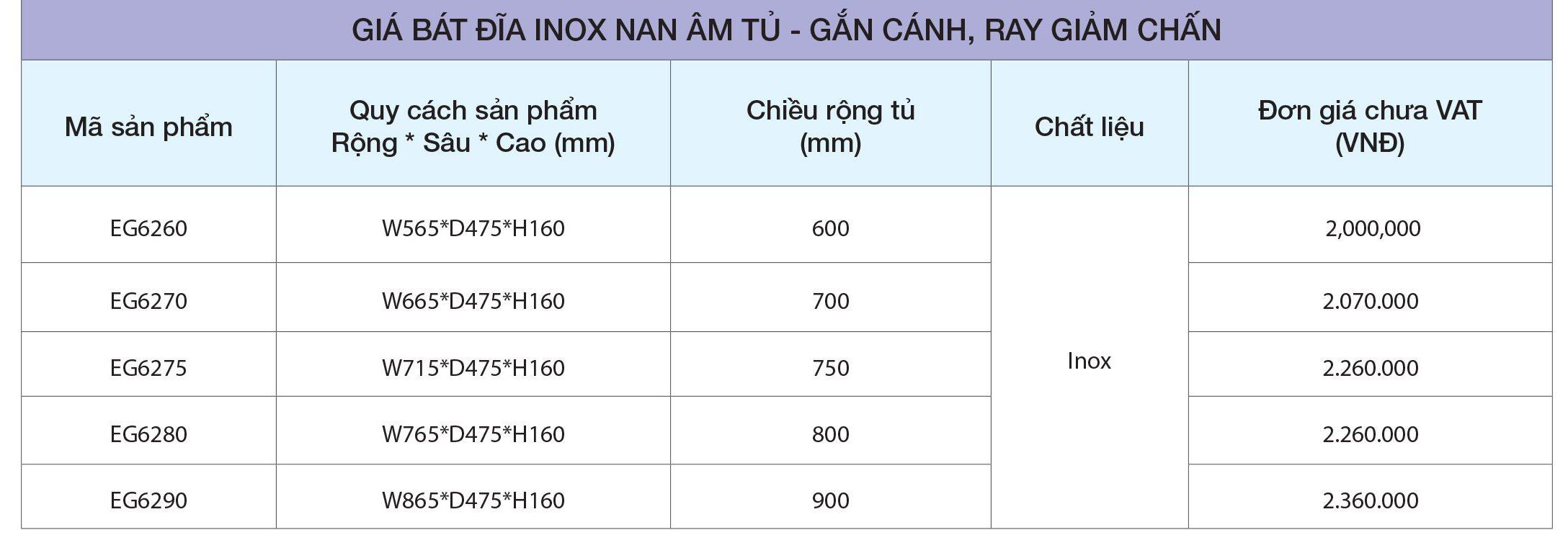 BẢNG GIÁ Giá bát đĩa inox nan âm tủ gắn cánh, ray giảm chấn EG62.60 – Eurogold