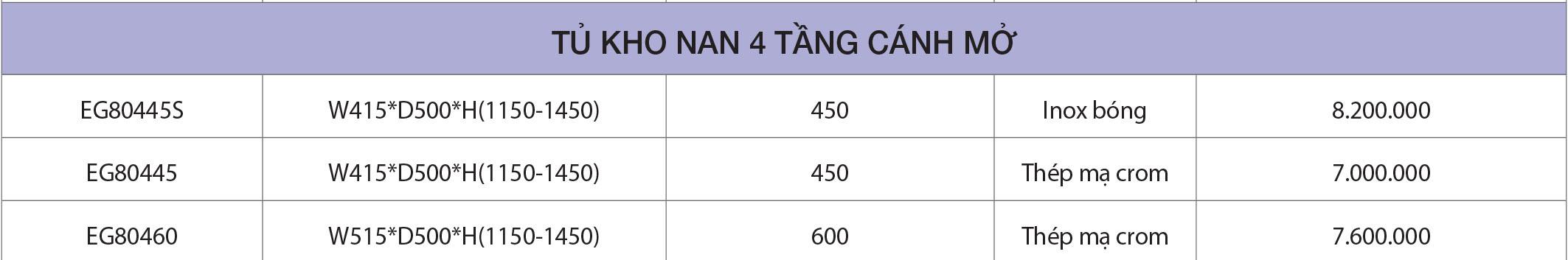 Thông số Tủ kho EG80445 inox nan 4 tầng cánh Eurogold