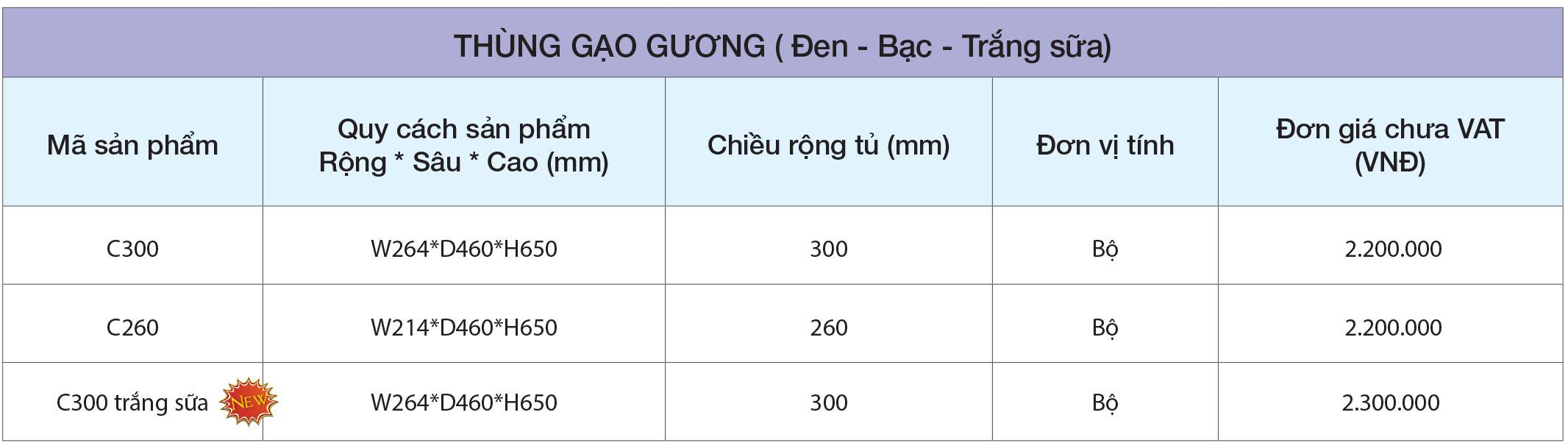Thông số Thùng gạo gương C300 Eurogold