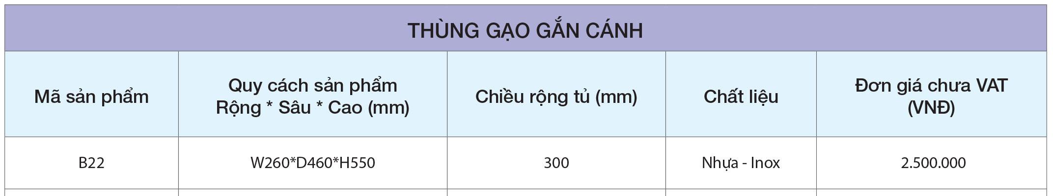 Thông số Thùng gạo gắn cánh B22 – Eurogold